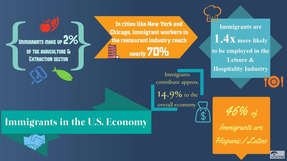 immigration-infographic